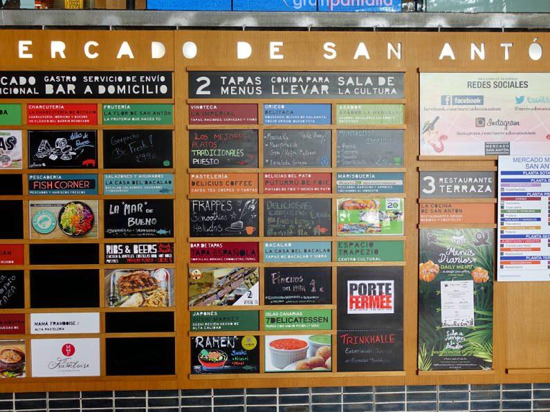 Mercado de San Antón Signage