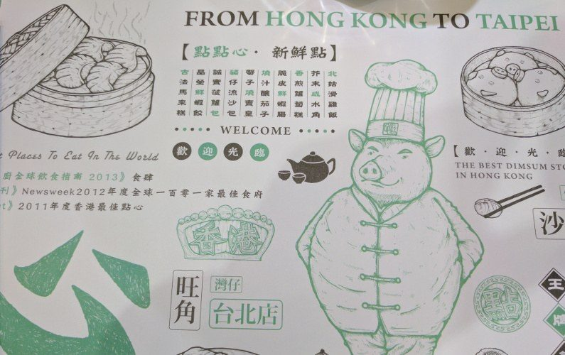 Placemat Dim Dim Sum Hong Kong China